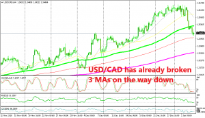 USD/CAD going through a decent pullback on this uptrend