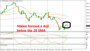 A doji below a MA on a bearish trend is a strong sell signal