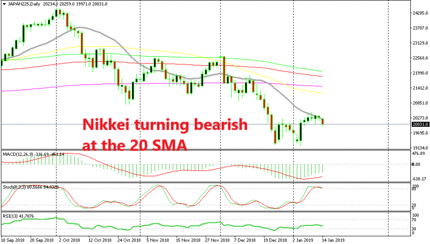 The pullback in Nikkei is complete