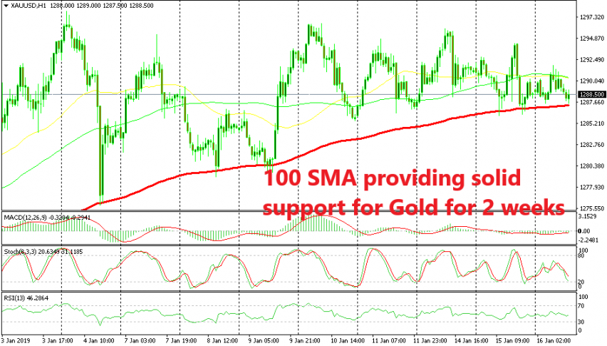 Let's hope the 100 SMA gets broken this time