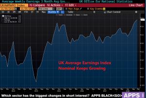 UK average earnings index