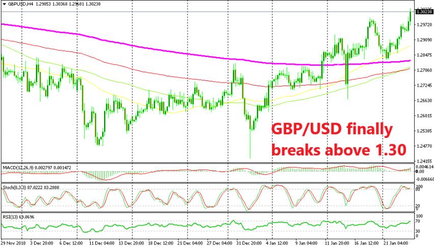 GBP/USD extends the bullish rally