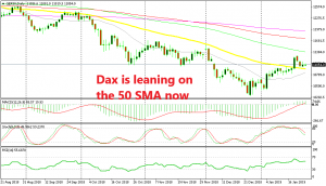 Indices are trying to reverse the downtrend