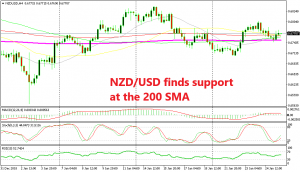 NZD/USD getting ready for the next bullish move