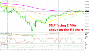 Buyers are trying to gain back control in S&P