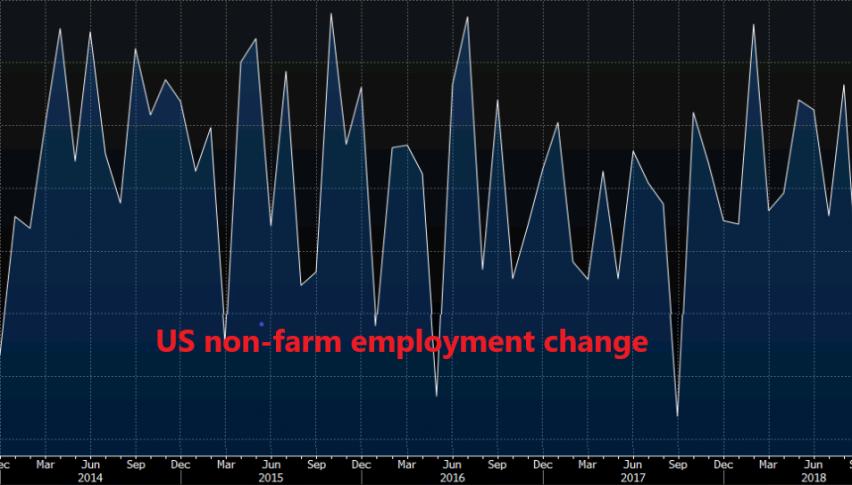 Non-farm jobs keep the bullish trend in the US