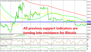The bearish trend doesn't seem to end for Bitcoin