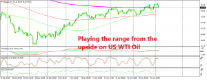 The uptrend remains in place for US WTI Oil