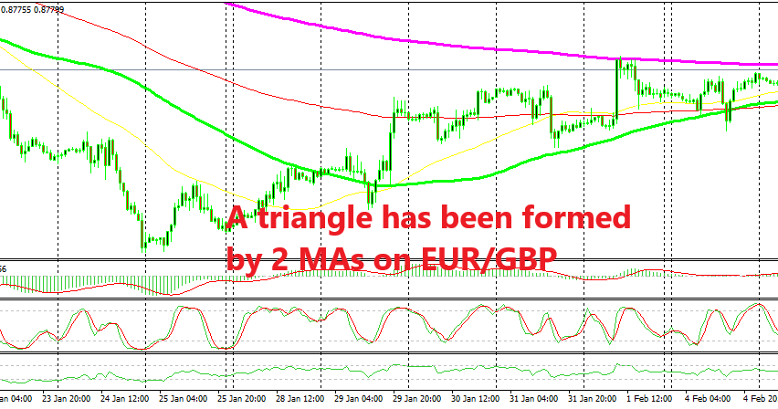 The triangle is getting narrower in EUR/GBP