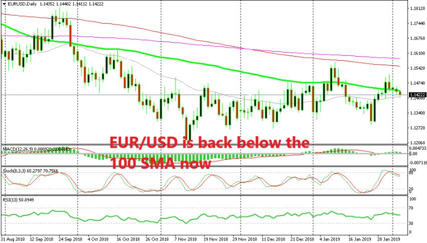 No bullish trend for EUR/USD