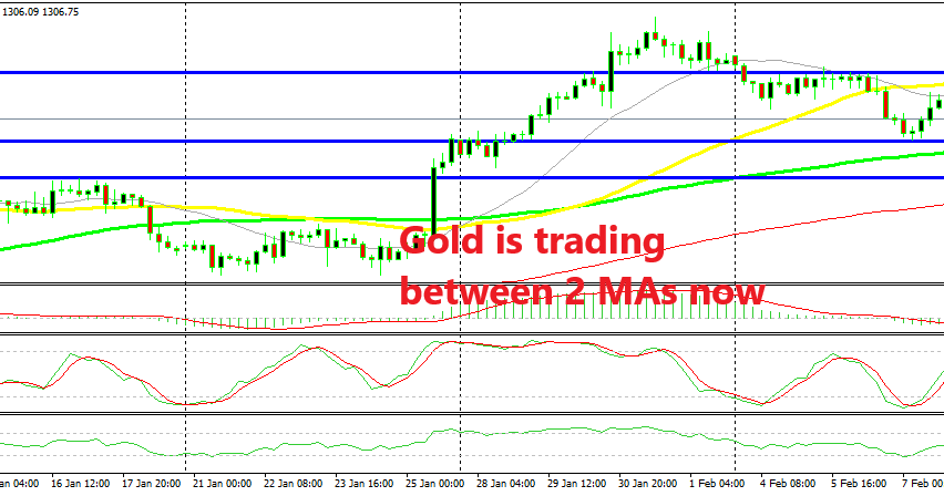 Gold faces two support levels below, besides MAs