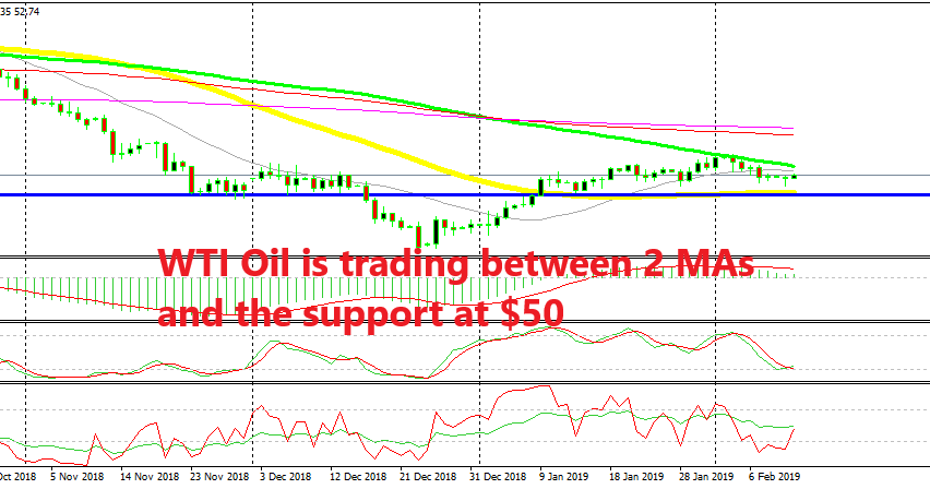 WTI crude is reversing higher after forming a pin daily candlestick