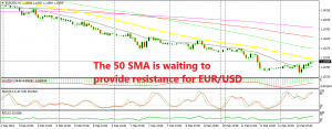 The retrace higher seems complete on the H1 chart