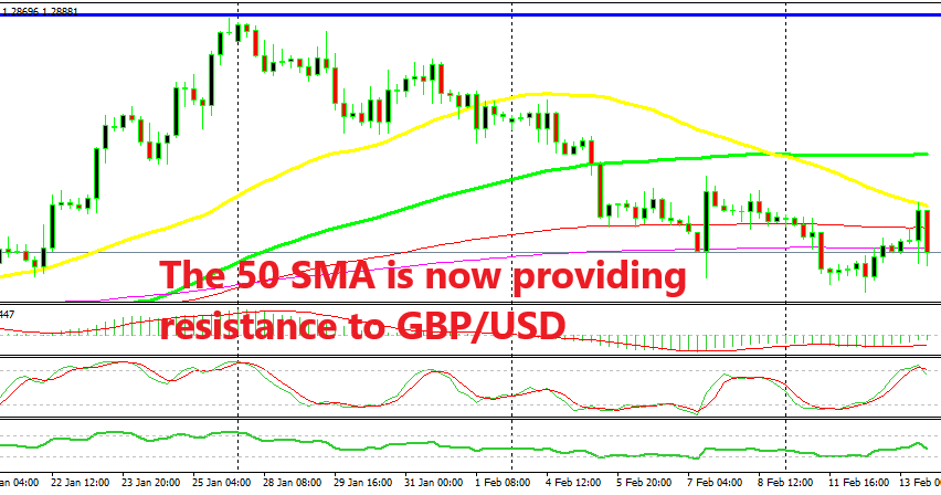 GBP/USD remains bearish as long as it stays below the moving averages