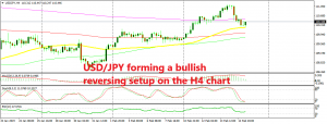 The retrace is complete in USD/JPY now