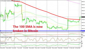 Bitcoin might turn bullish in the short term now