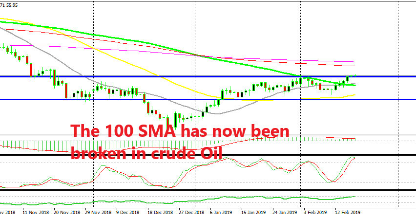 Oil is now overbought on the daily chart