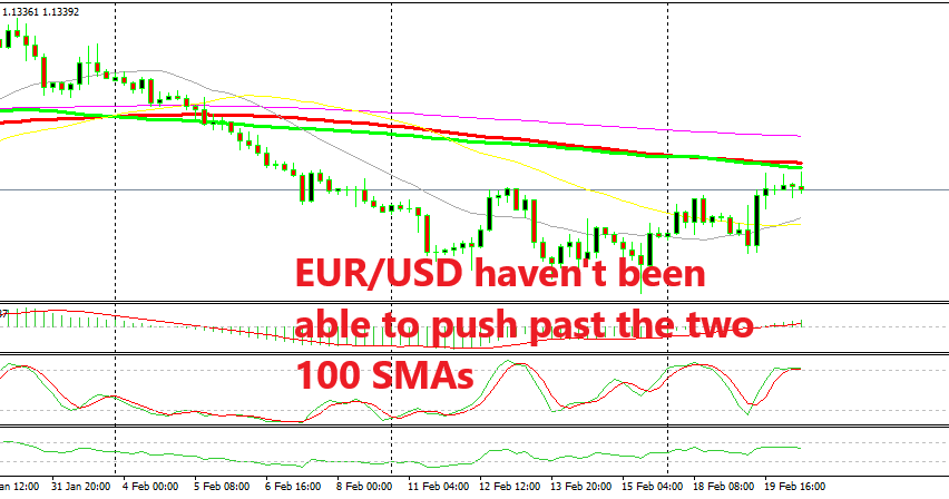 Let's see if we can get a pullback lower before the FOMC minutes