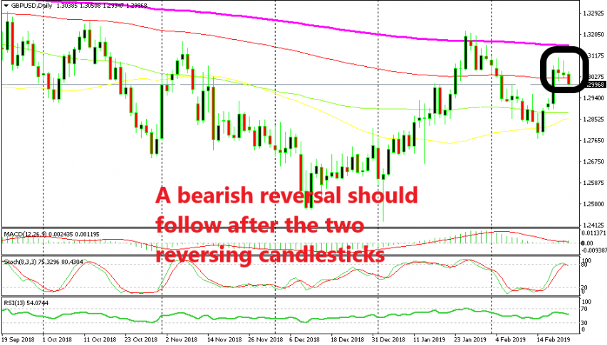 Stochastic is also overbought and reversing down on GBP/USD daily
