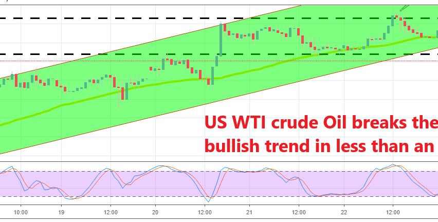 Donald Trump's tweet sends crude Oil $2 lower