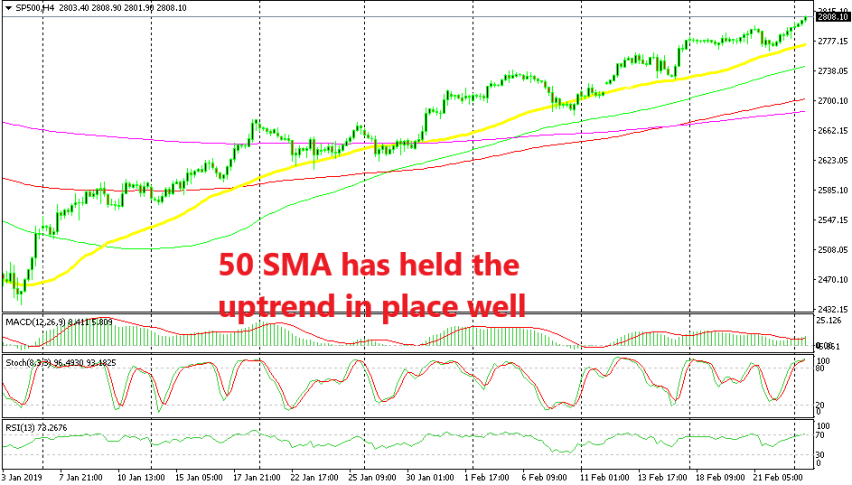 Use the 50 SMA if you want to trade S&P