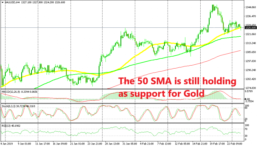 The 50 SMA is under threat right now