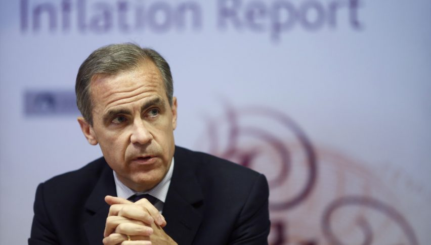Carney trying to play it cool but he will run out of cool aid when Brexit comes
