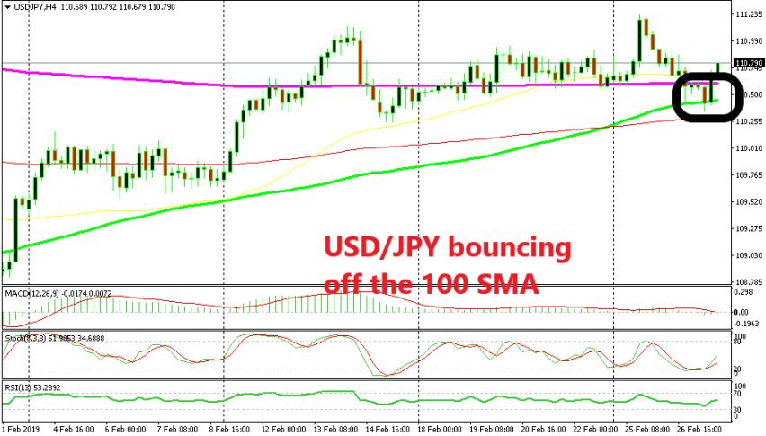 USD/JPY has climbed back above the 200 SMA