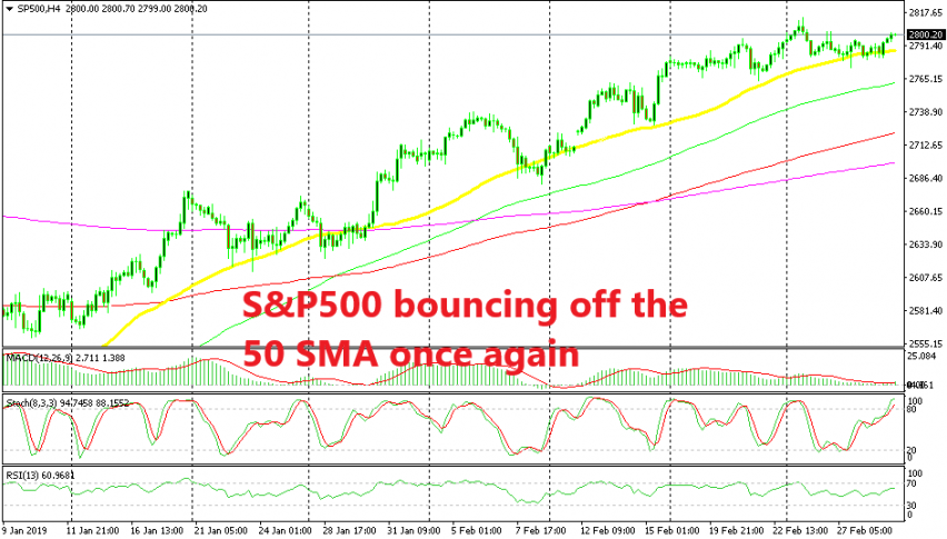 S&P500 is resuming the uptrend together with the rest of major indices