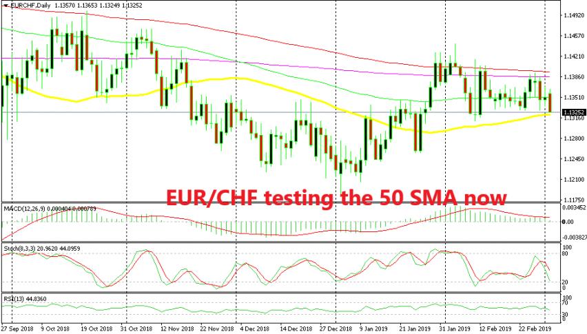 EUR/CHF remains bearish today