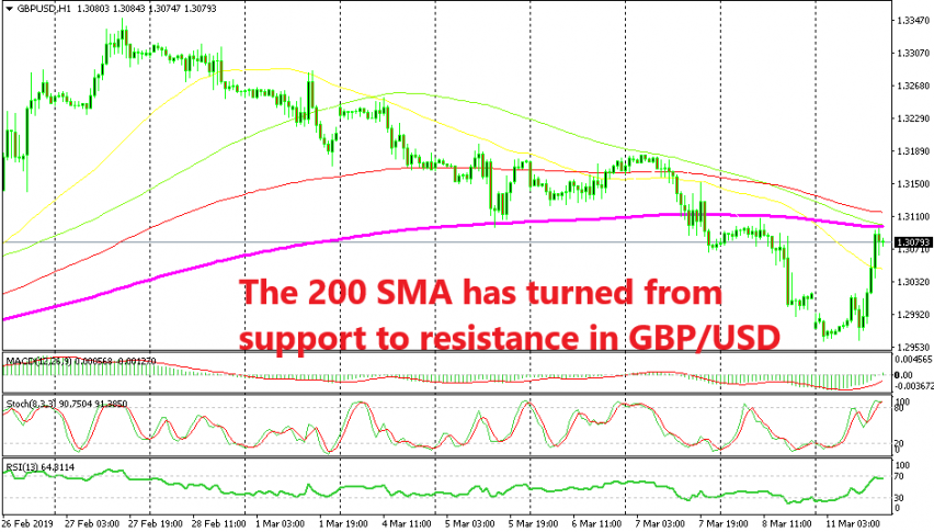 GBP/USD stopped the climb at the 200 SMA