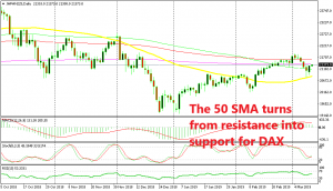 Is the retrace lower over?