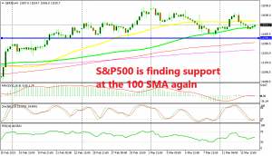 The retrace lower is complete on the H4 chart