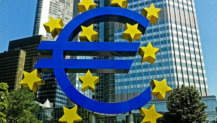 Euro CPI in Focus