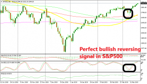 S&P500 reversed after the pin candlestick