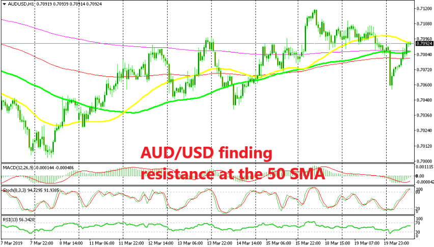 AUD/USD completed a return trip south