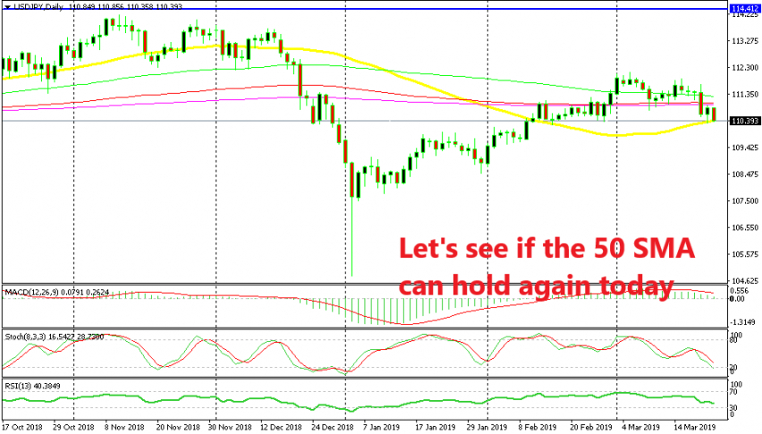 USD/JPY trying to break the 50 SMA for the second day