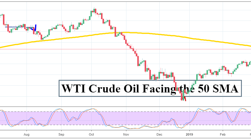 Let's see if the bullish trend will continue for WTI crude