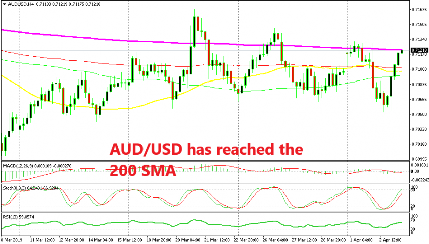 AUD/USD is overbought as well now