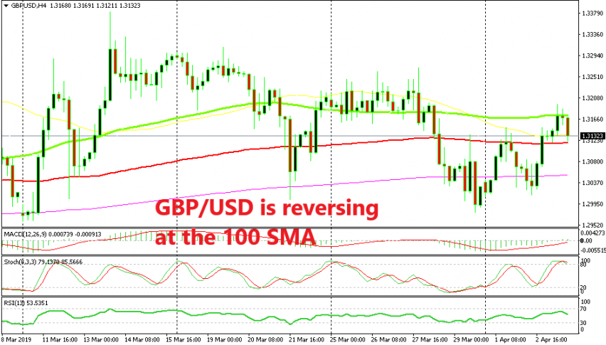 A bearish reversing pattern has formed in GBP/USD