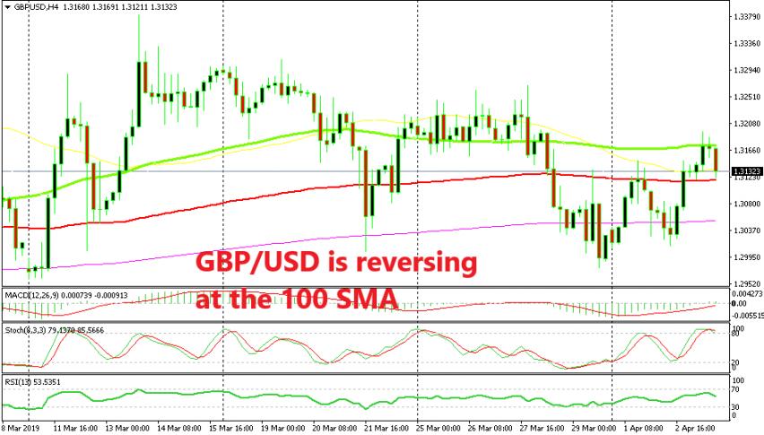 A bearish reversing pattern has formed in GBP/USD