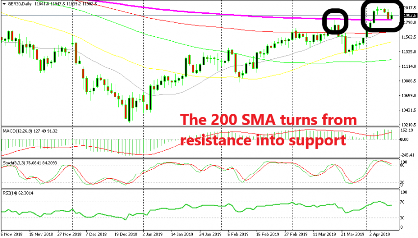 The uptrend continues for Dax