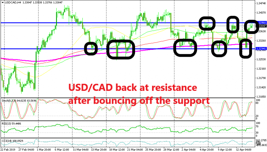 The range continues in USD/CAD