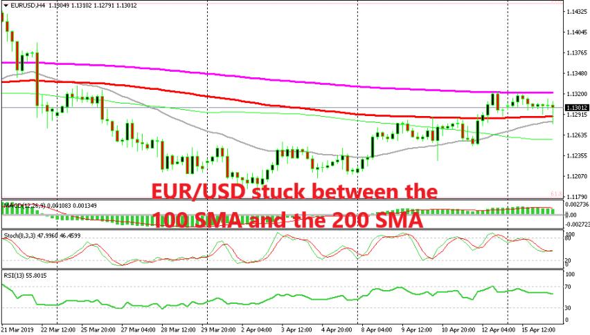 The range is still alive in EUR/USD