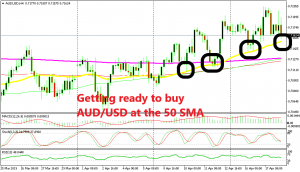 Approaching the 50 SMA which has provided support for this pair