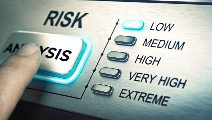 Risk sentiment is off once again in forex