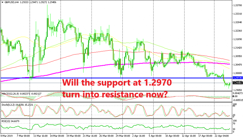 The support was finally broken in GBP/USD yesterday
