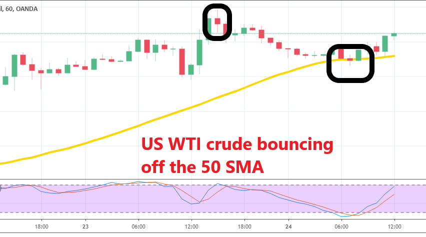 It seems like the uptrend will continue for Oil