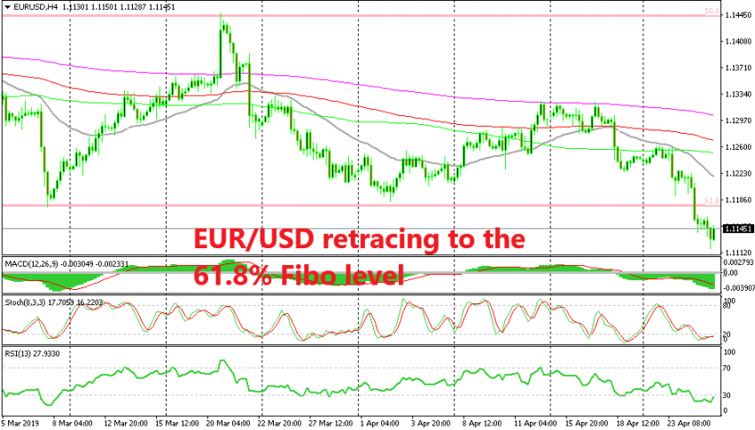 Getting ready to sell EUR/USD