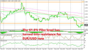 The bearish trend for EUR/USD continues